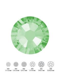 Стразы стеклянные MIX MINT JADE (дымчато-мятный) №3 №4 №6 150шт 250руб